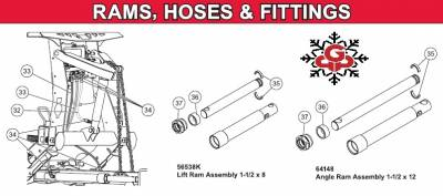 Western - Pro Plus Rams, Hoses & Fittings