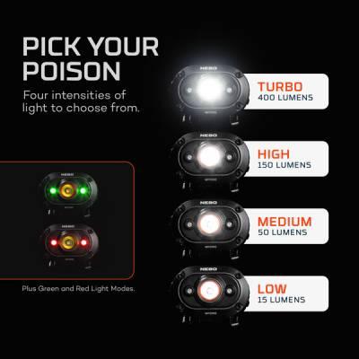 NEBO - NEBO Mycro Rc Headlamp - Image 5